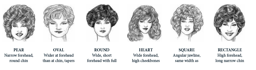 Wig Styles